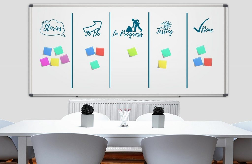 how to be organized, an example of a kanban board