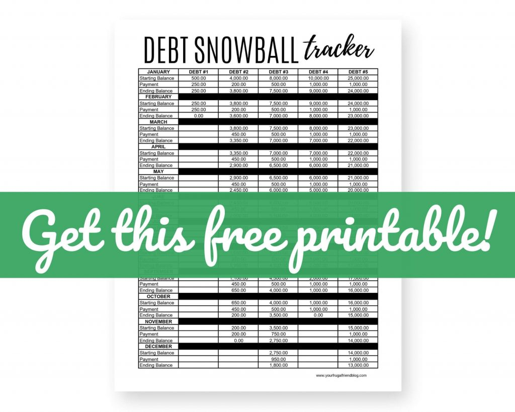 break dave ramsey's rules - debt snowball tracker